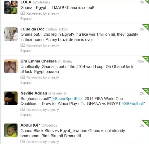 Ghana Reactions
