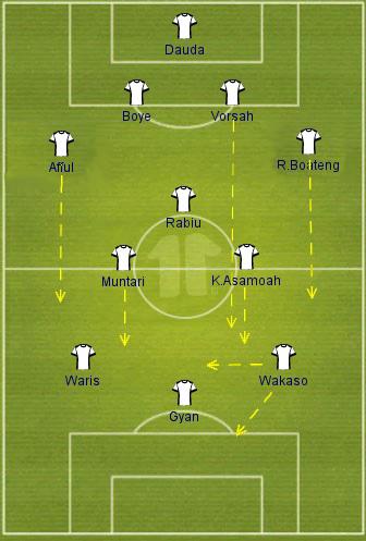 Ghana-formation