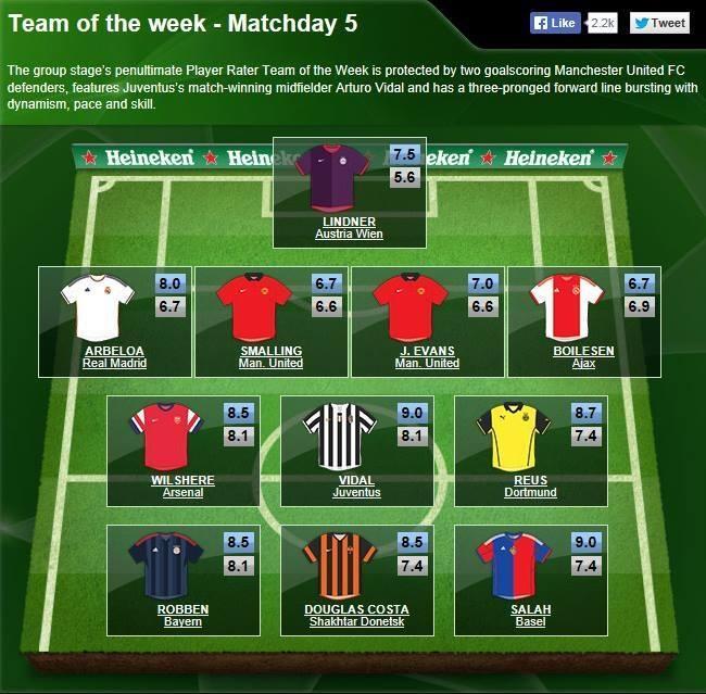UEFA Team of the Week - 5