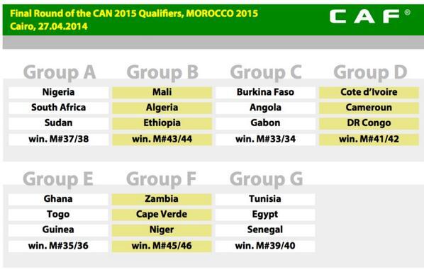 Egypt draw