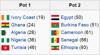 Bob Bradley in Egypt - African Playoffs draw for 2014 World Cup