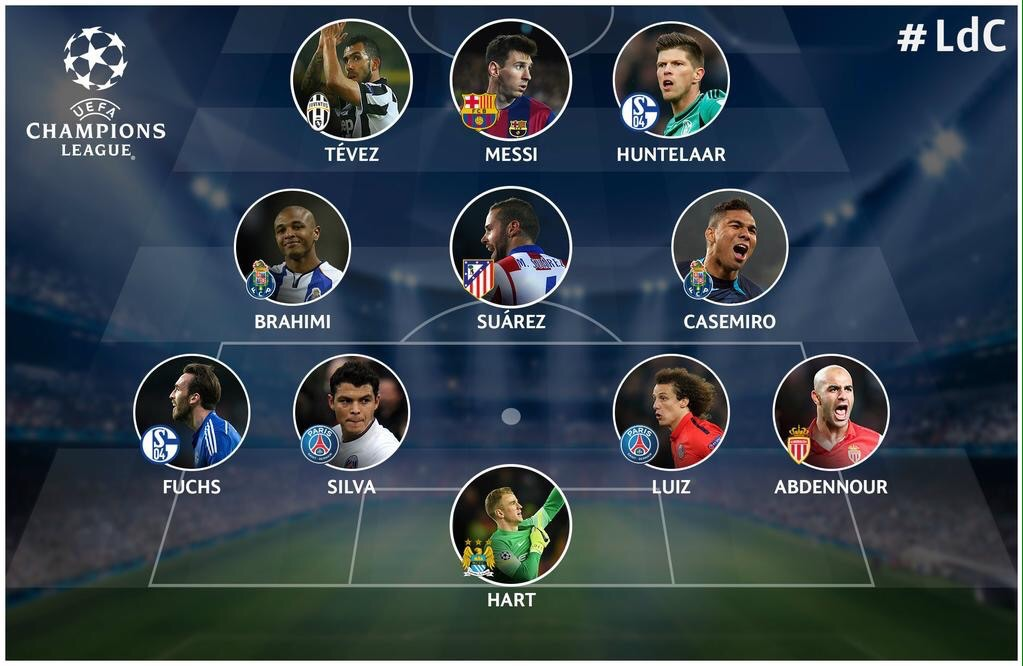 UCL Team of the Week