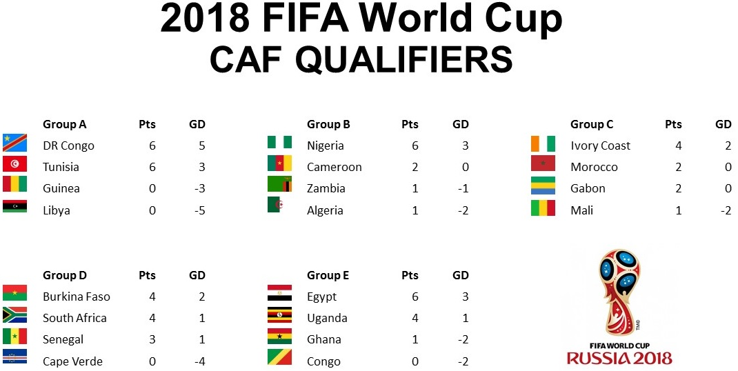 caf-2018-wcq