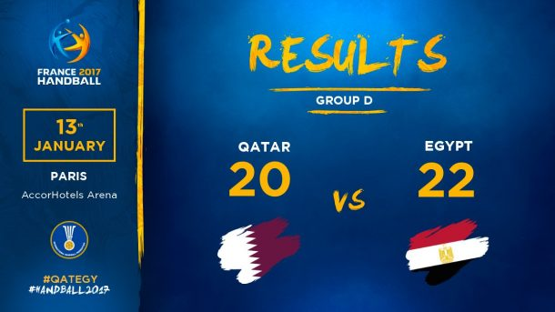 Handball: Egypt beat Qatar in World Championship