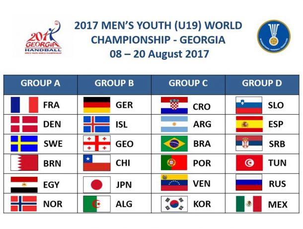 Handball Youth and Junior World Championship