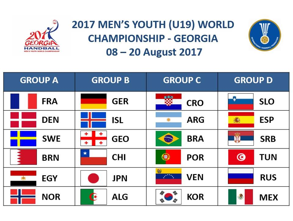 Handball Youth and Junior World Championship