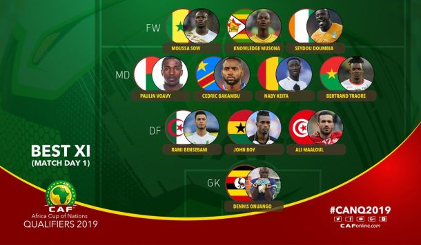 CAF first round XI