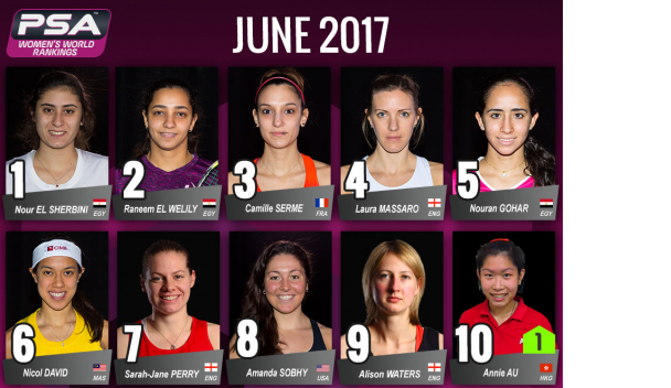 Women PSA Rankings June