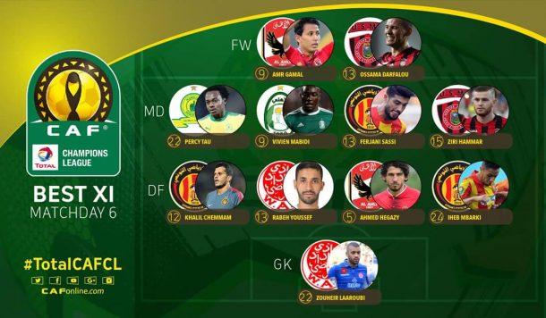 CAF BEST XI