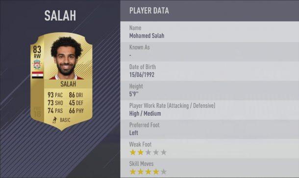 Mohamed Salah FIFA 18