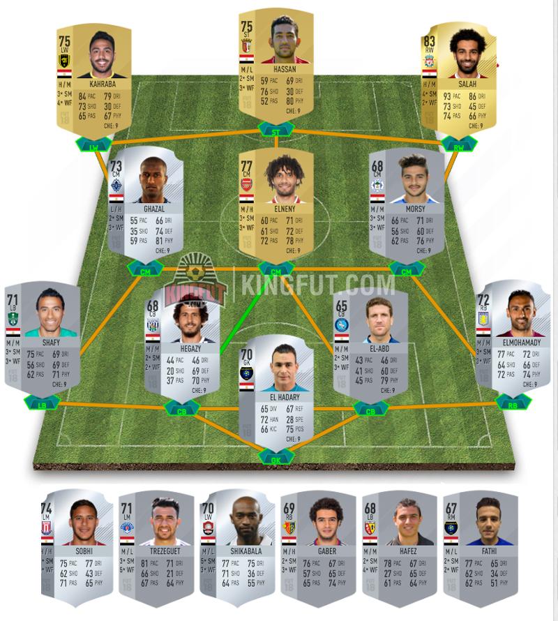Egypt FIFA 18 FUT